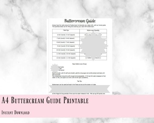 How Much Buttercream Do I Need Guide