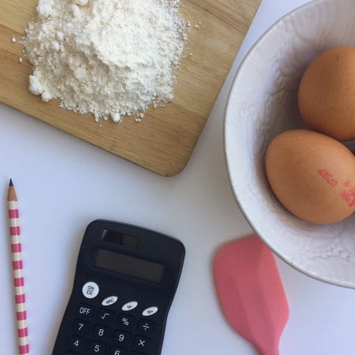 Baking Pricing A Cake Online Class